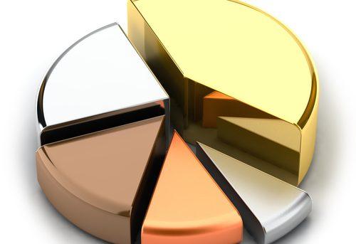 会计—什么是普通和必要的业务开支